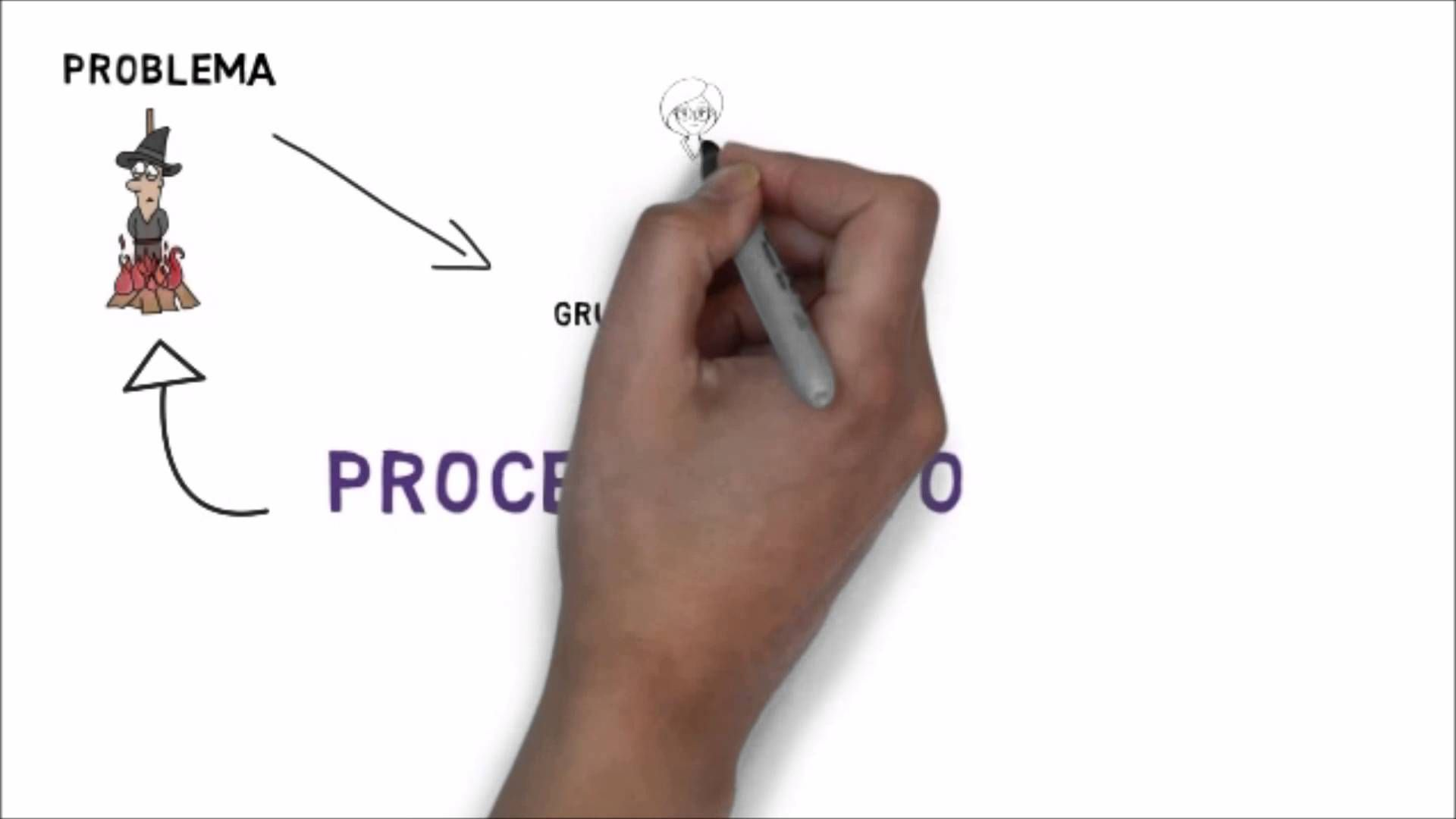 ¿Qué es el método delphi? Vamos más allá gracias a Clara López.