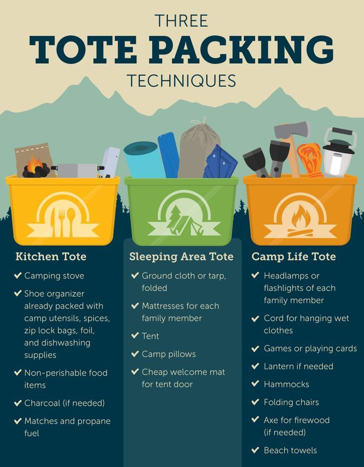 Photo of How to set up your campsite: tips for packing, choosing a campsite and m …