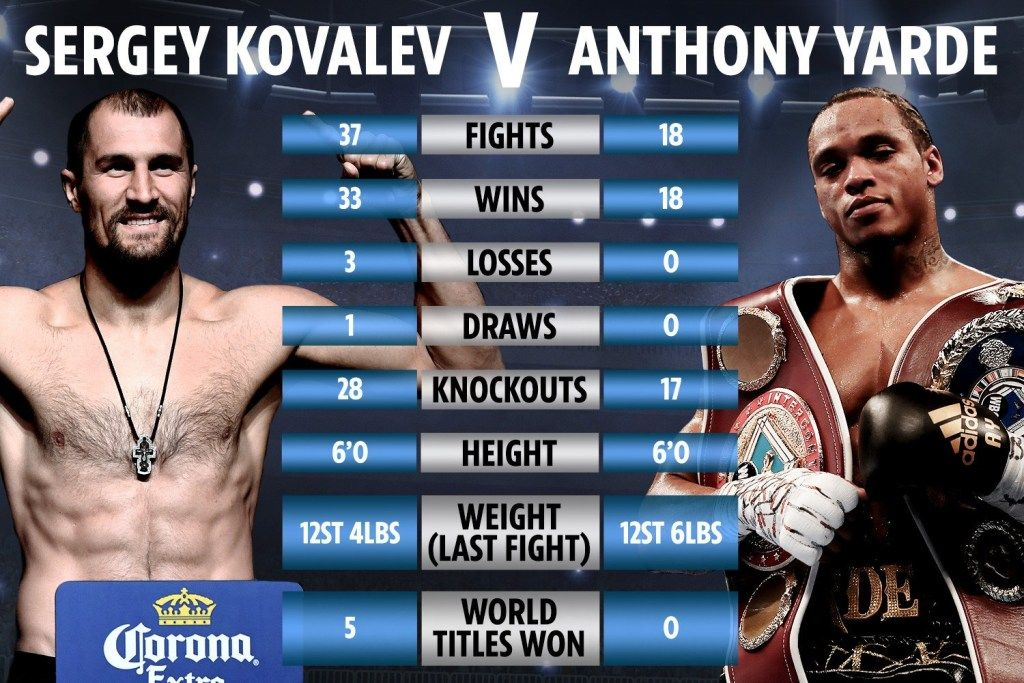 UK start time, TV channel, live stream, and undercard for