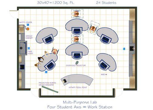 Multi Purpose Lab Sheldon Science Lab Ideas Pinterest Science