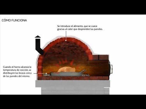 C mo hacer la construcci n de horno de barro youtube - Como hacer chimeneas de lena ...