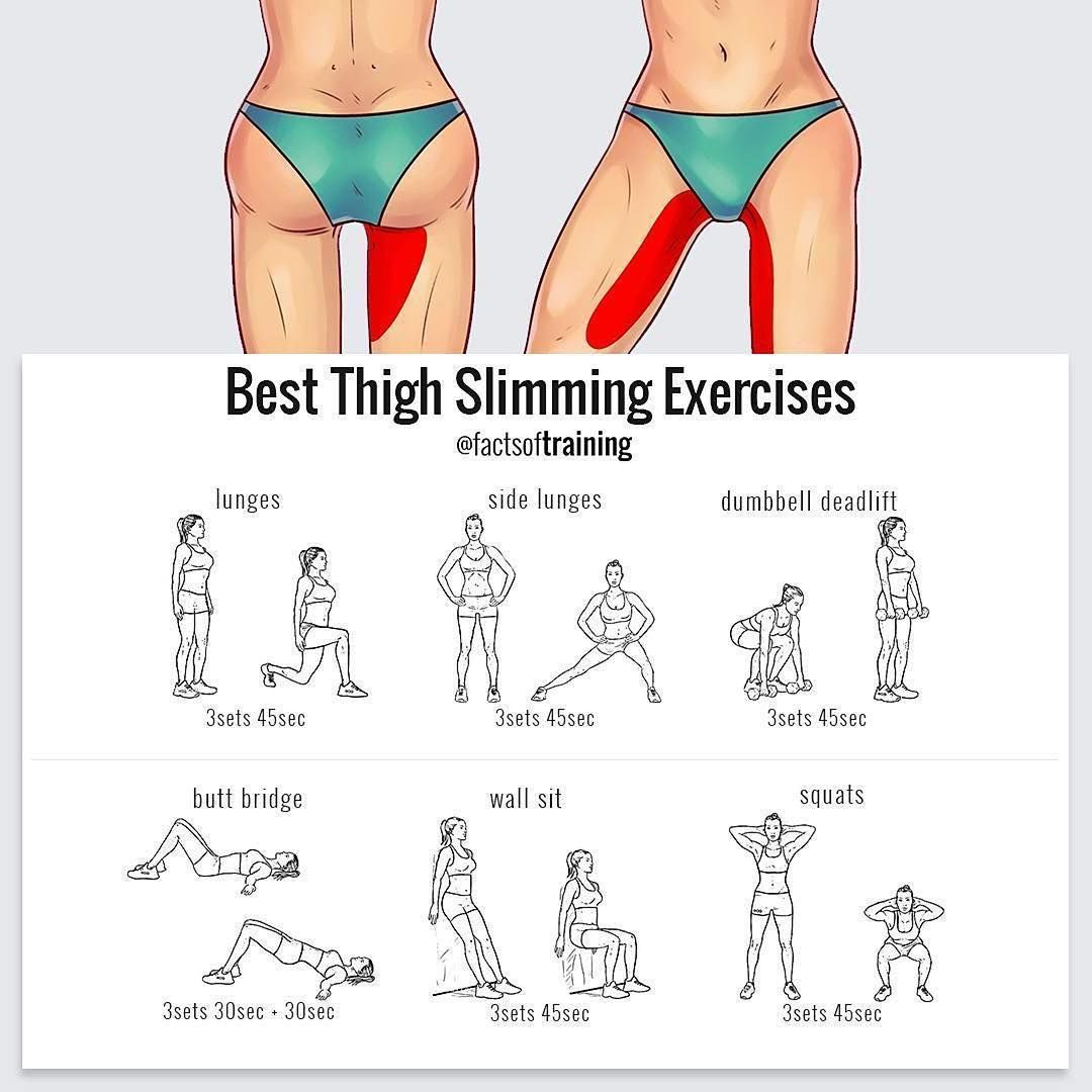 Pin by Shammai Johnson-McGee on Health | Thigh exercises ...