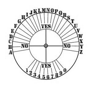 image relating to Printable Pendulum Board called Pendulum Charts - Bing Imagens Pendulum ~ Reiki ~ SRT