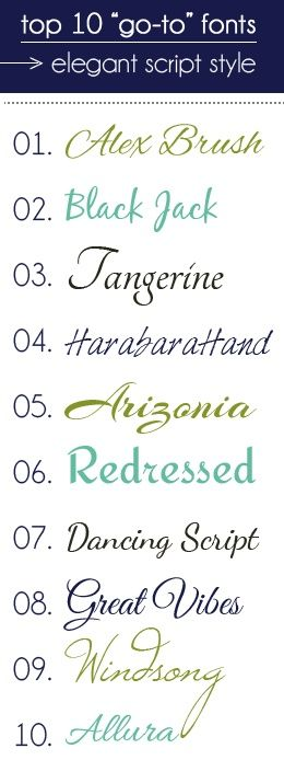 Common Tattoo Fonts : common, tattoo, fonts, Montana, Tattoo, Fonts,, Lettering,, Lettering, Fonts