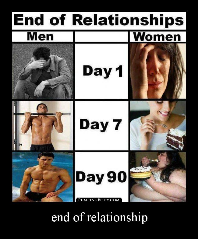 Bodybuilder Dating Memes In A Relationship