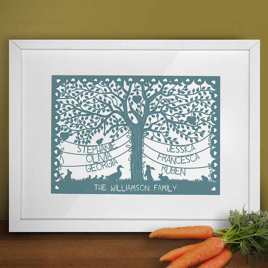 Personalised Family Easter Papercut Print from notonthehighstreet.com