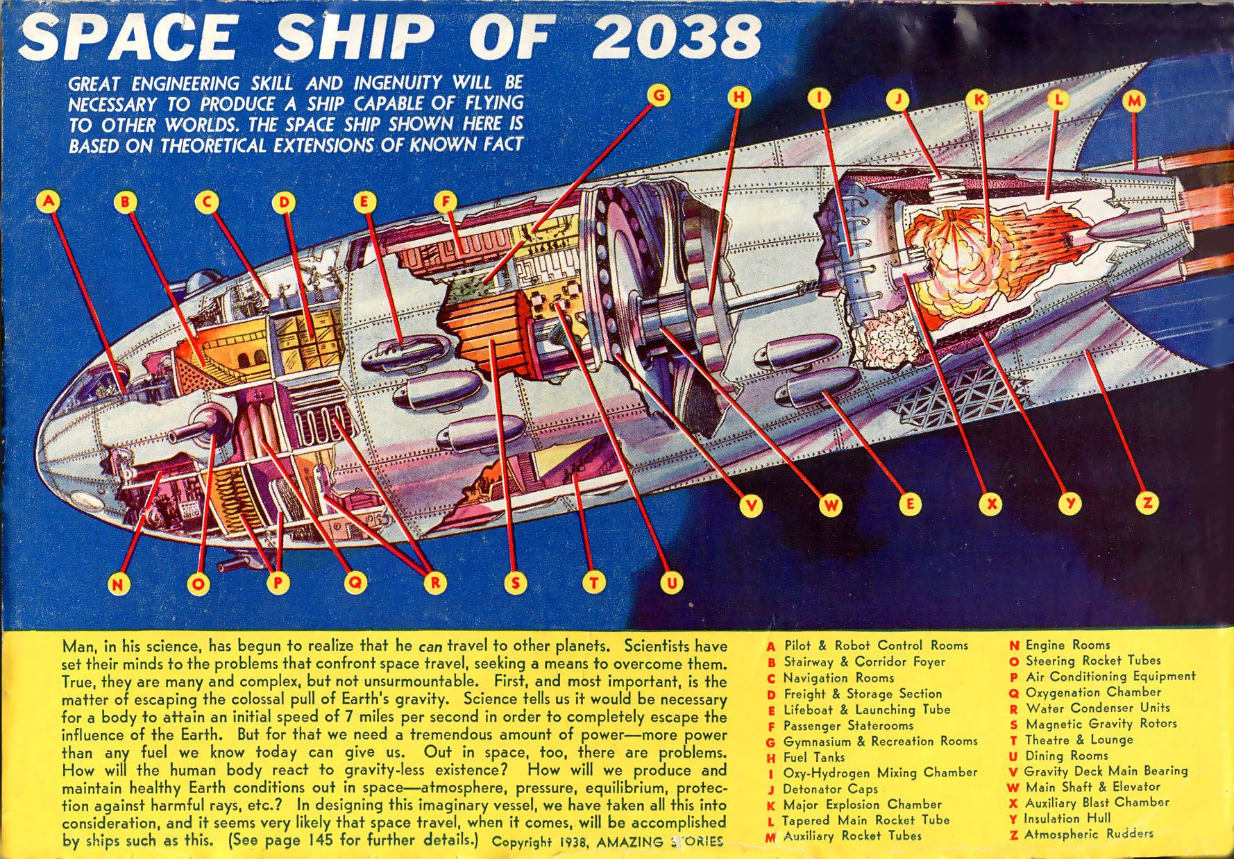 real rocket ship diagram clipsal phone socket wiring spaceship of 2038 sci fi cutaways and diagrams