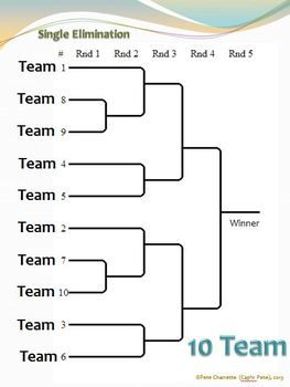 Tournament Brackets Round Robin Single And Double Elimination Cornhole Tournament Tournaments Bracket
