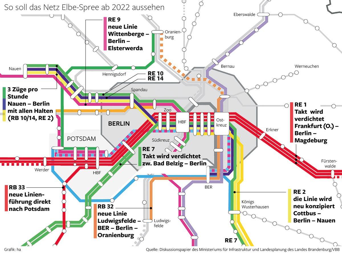 """Bahn bindet mit """"Netz Elbe Spree"""" Berlins Umland besser an"""