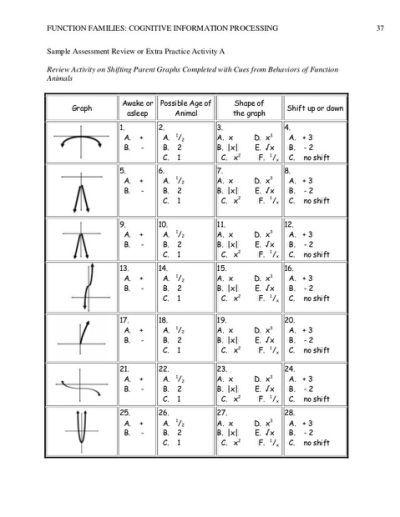 Parent Functions Worksheet - Davezan | maths board | Math boards ...