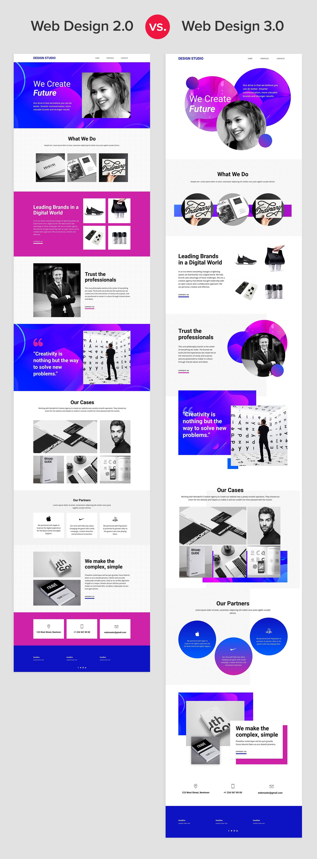 Photo of Web Design Trends 2019