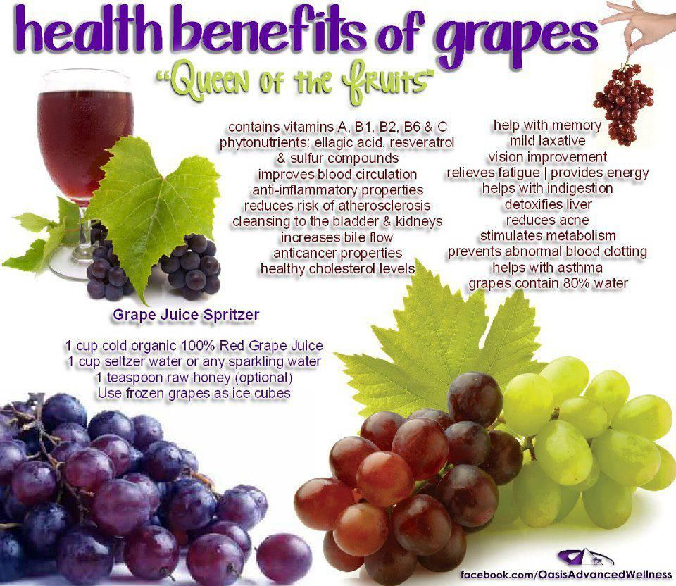 health benefits of grapes (grape juice spritzer recipe