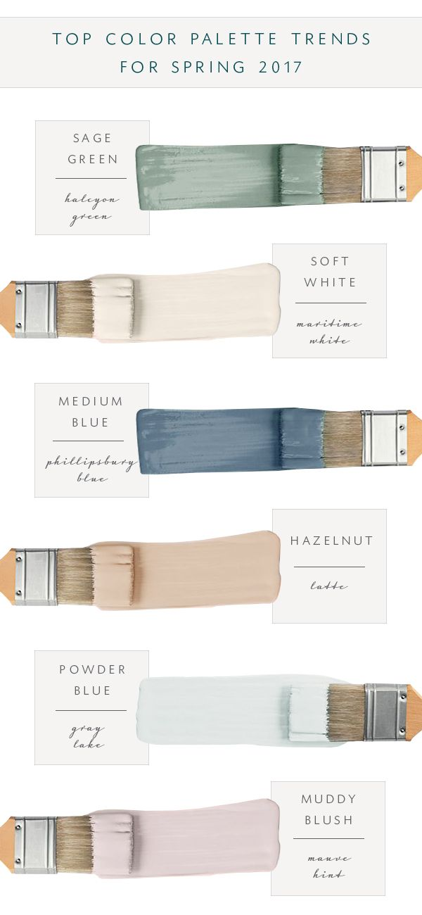 top color palette trends spring 2017 - coco kelley | paint color