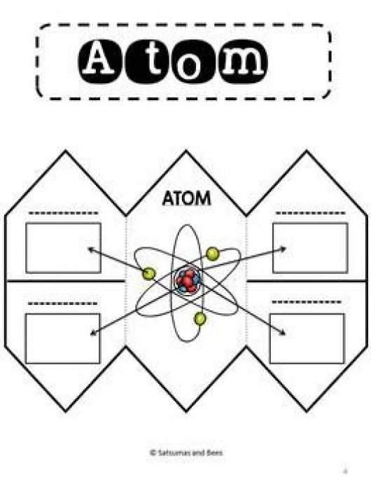 Atom foldable for Interactive Science Notebook #science #
