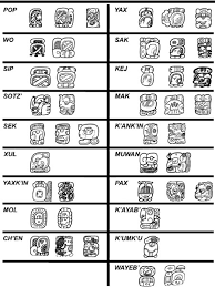 image result for mayan symbols and meanings art in 2018