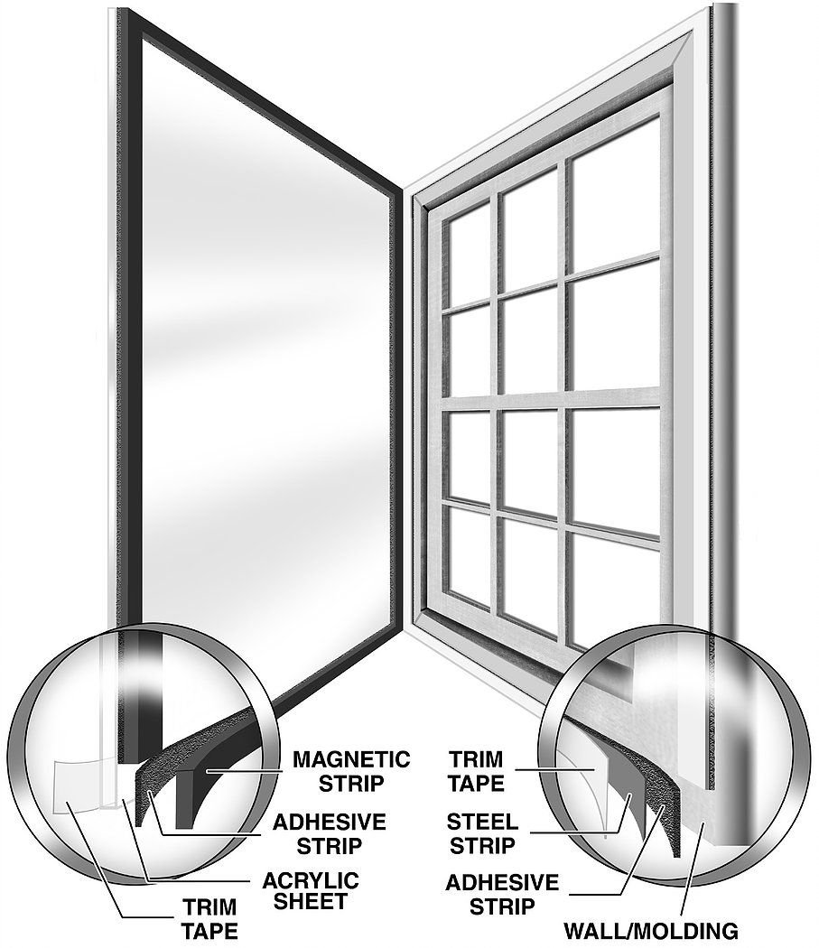 Window Saver Diy Magnetic Interior Storm Window Interior Storm