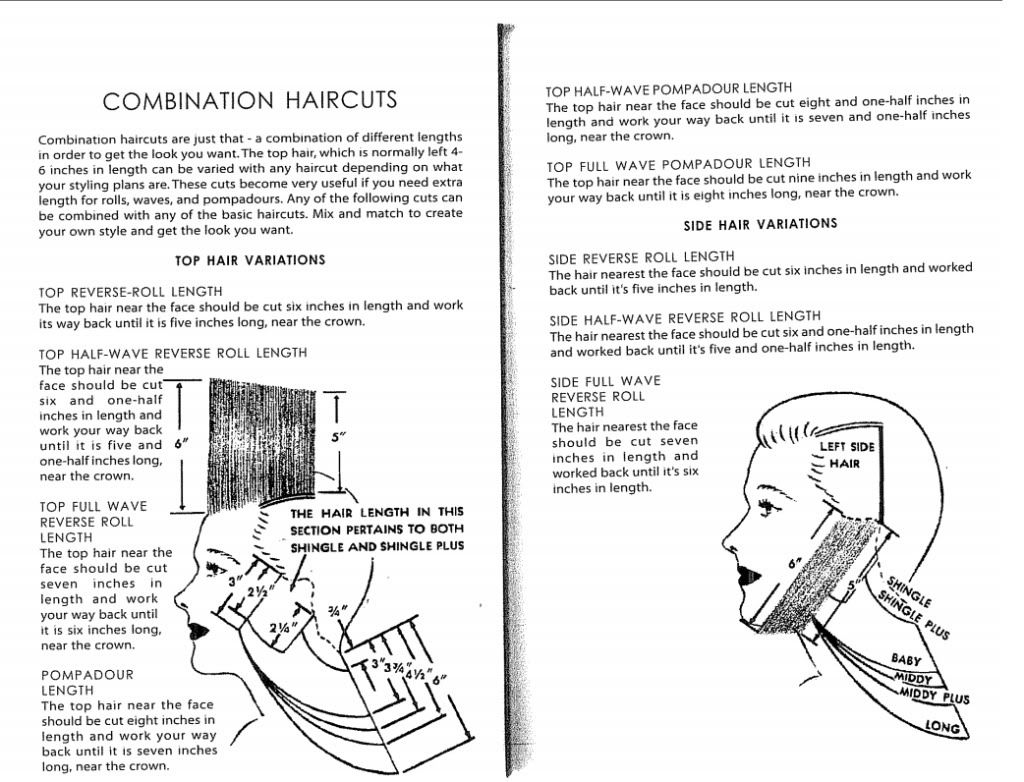 Haircut diagram for women's mid century haircuts. #vintage #retro #hairstyle