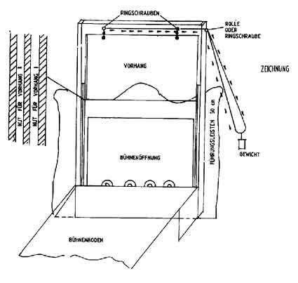 papiertheater bauanleitung basteln pinterest bauanleitung und basteln. Black Bedroom Furniture Sets. Home Design Ideas