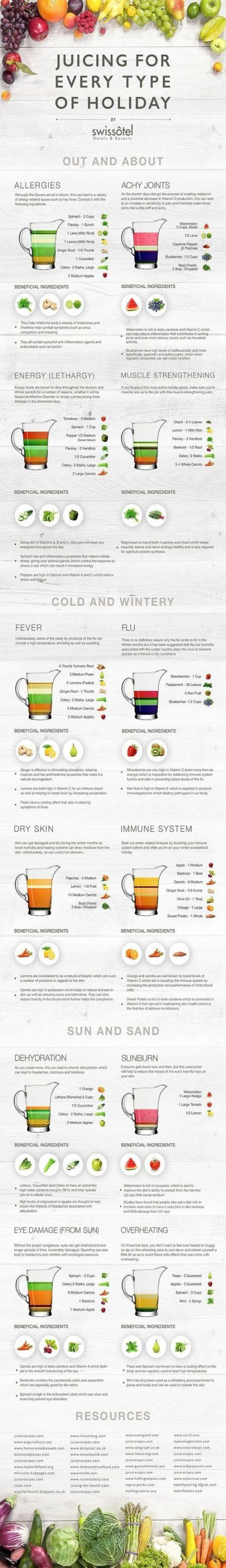 Trendy Fruit Juice Detox Fitness 44+ Ideas #fitness #fruit