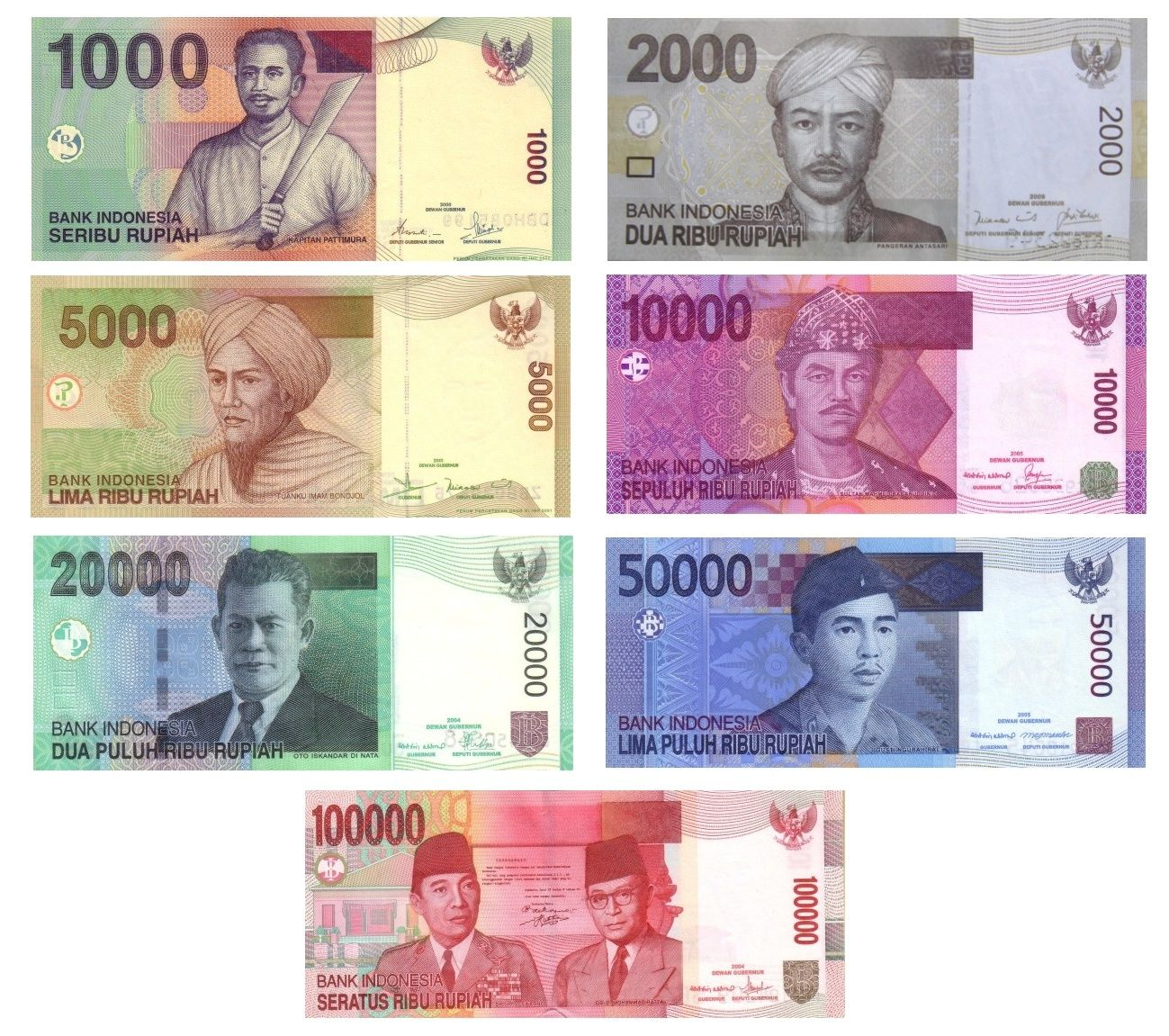 Indonesia Currency Is Rupiah To Calculate As U S Dollar 8 10 5