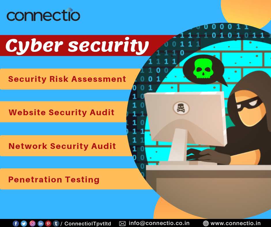 Cybersecurity Cyber Security Cloud Services Cloud Computing Services
