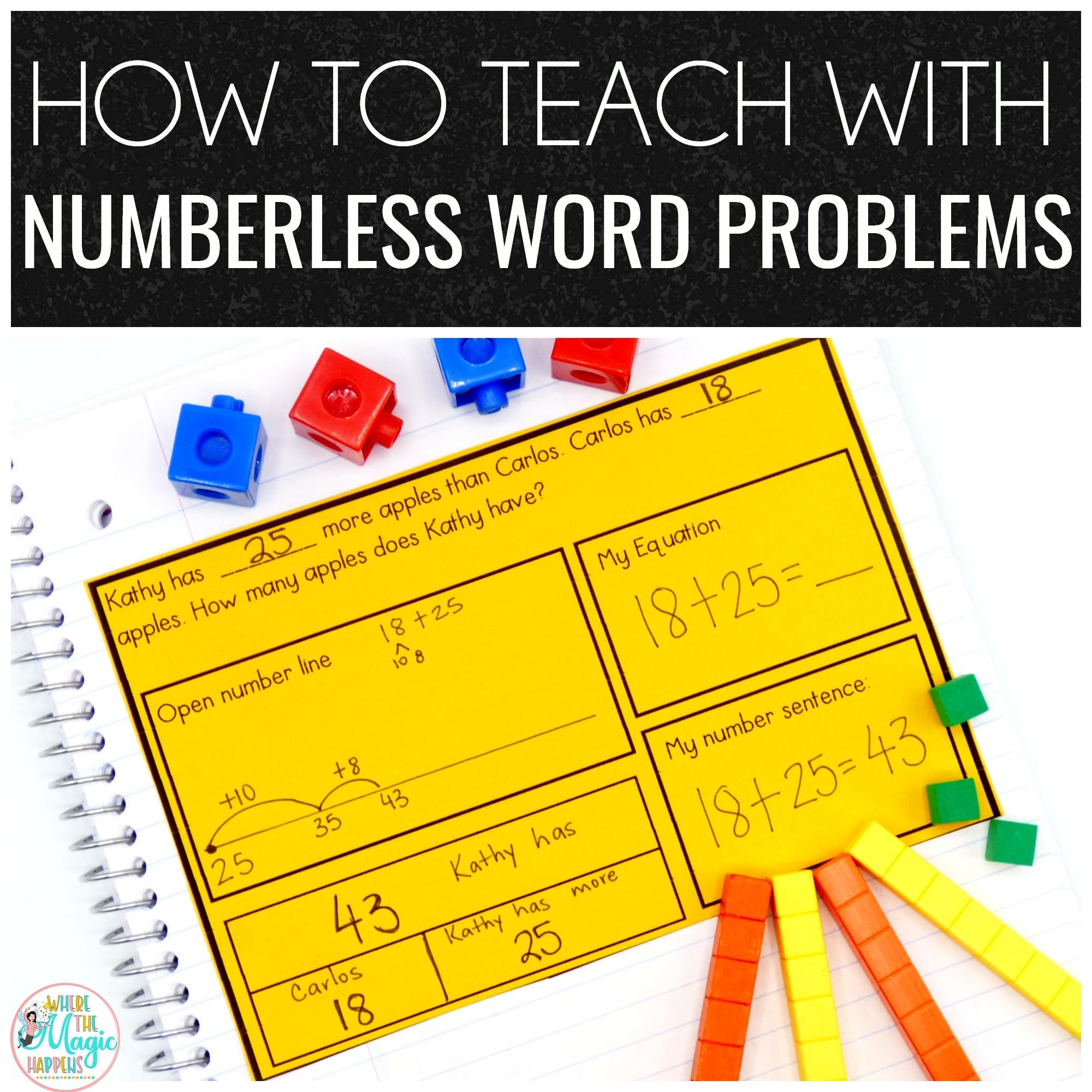 How To Teach With Numberless Word Problems