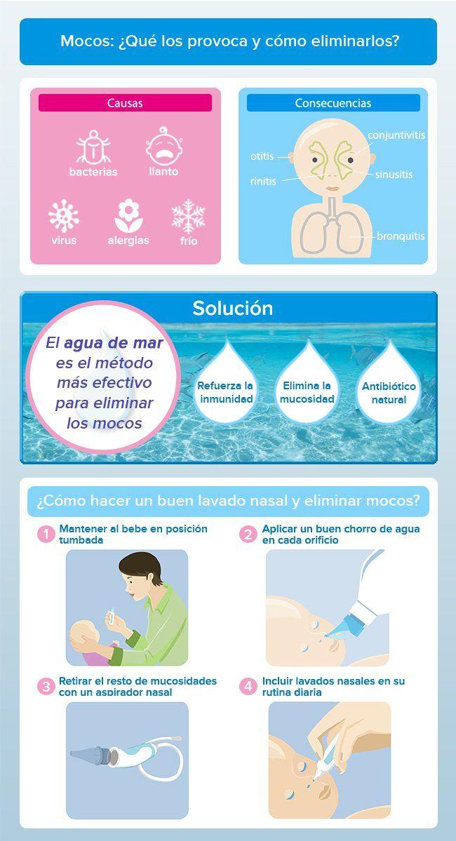 Pin En Salud De Bebés Y Niños