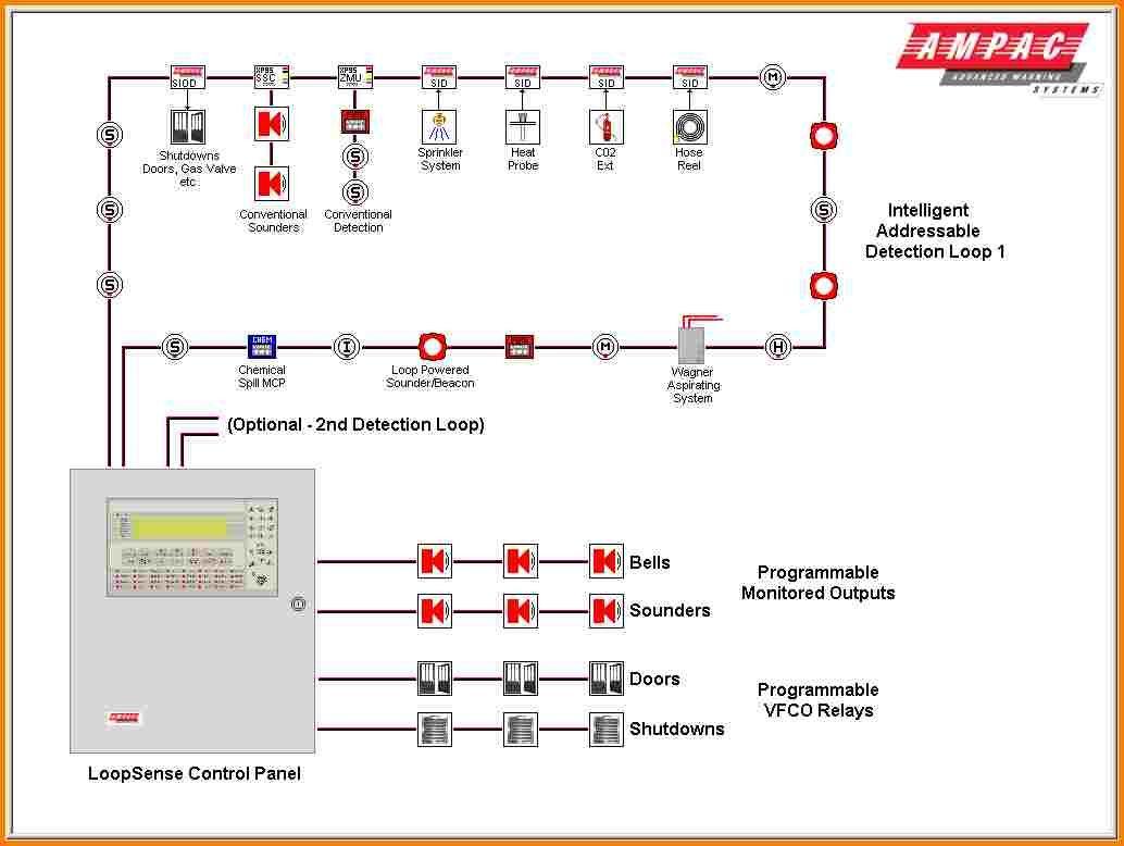 10 Addressable Fire Alarm System Wiring Diagram Car