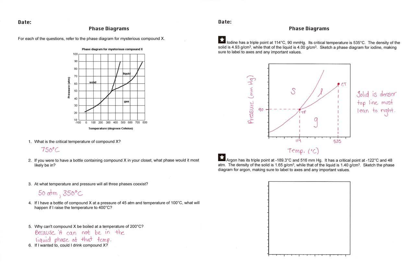 Phase Diagram Worksheet Answer Key