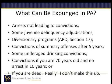 What The Public Interest Lawyer Should Know About Employment Law 844 292 1318 Pennsylvania Legal Aid This Webinar Employment Law Legal Services Employment