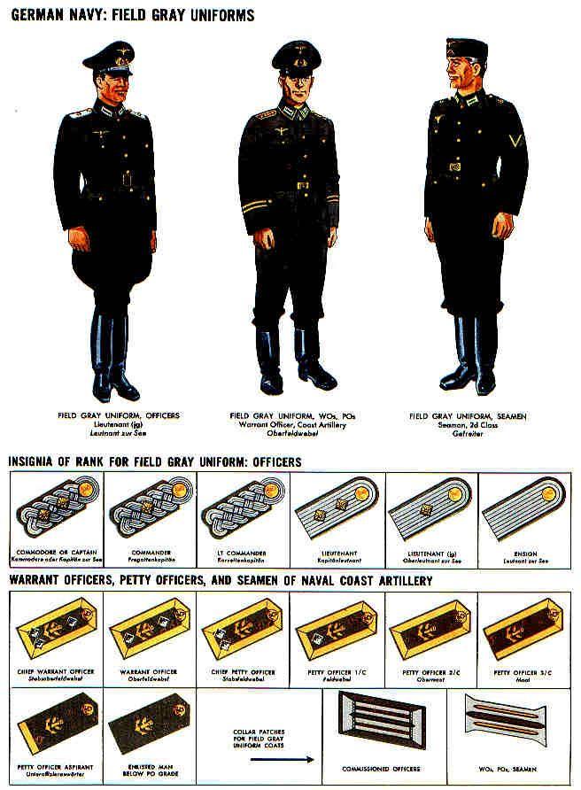 kreigsmarine Uniforms and Rank insignia | Bill Coughlin | German
