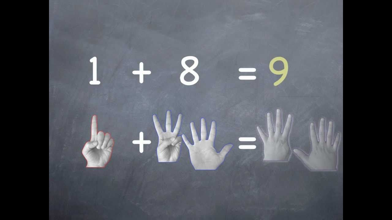Children\'s Math Video: Adding by 1 from 1 to 9   Aria\'s Corner ...