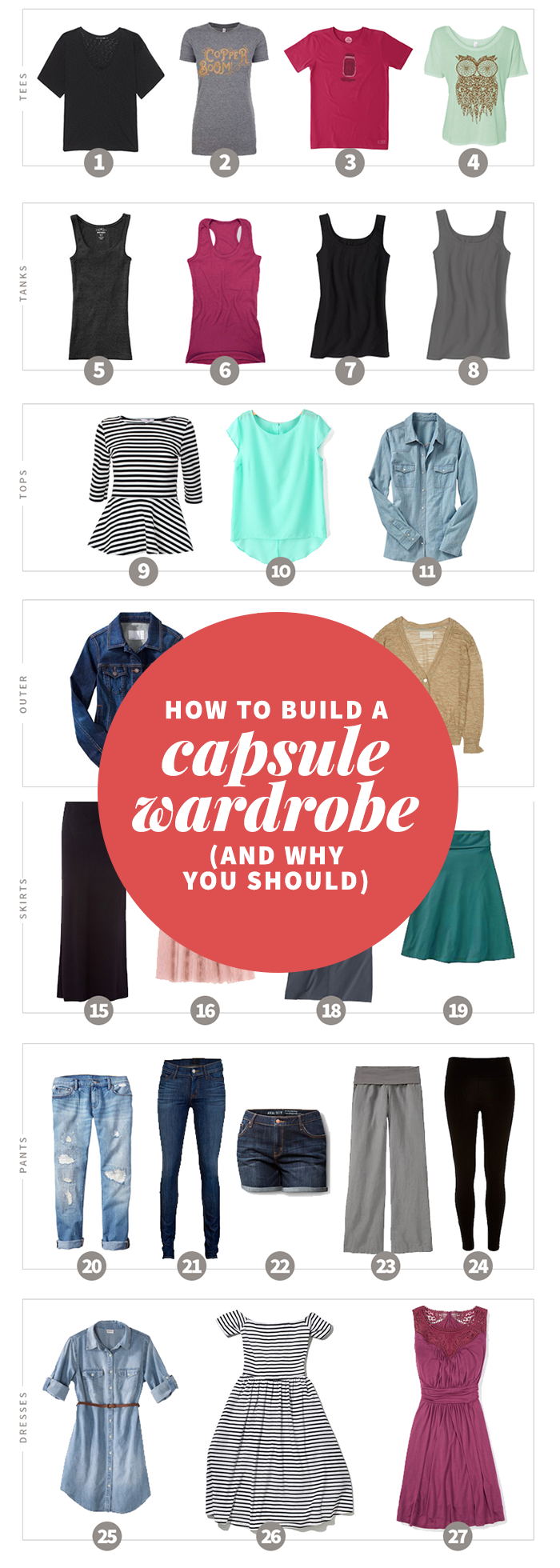 How To Build A Capsule Wardrobe (And Why You Should