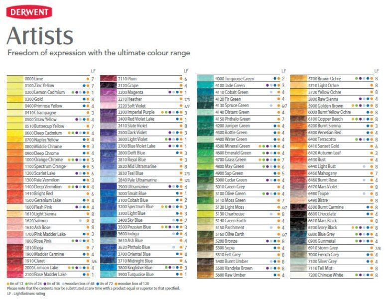 Derwent Artists Colour Chart Colored Pencils Paint Color Chart
