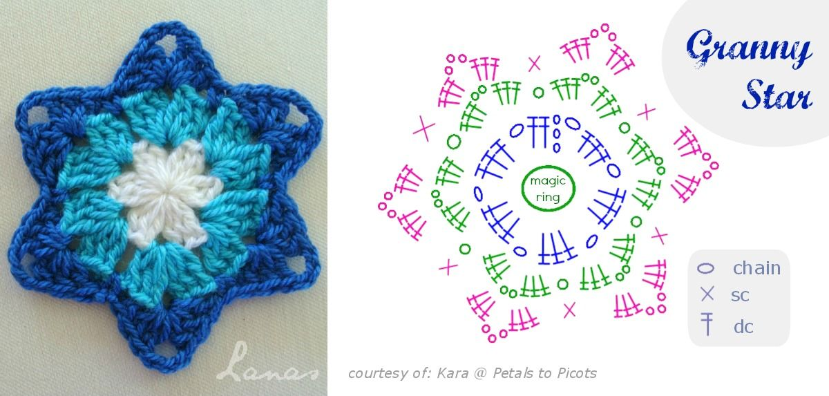 ESTRELLA DE LA ABUELITA (Crochet) The graphic pattern of this GRANNY ...