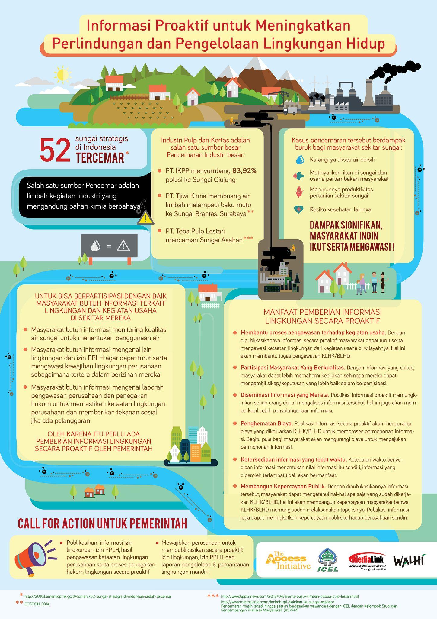 STRIPE Informasi Lingkungan Proaktif untuk Meningkatkan