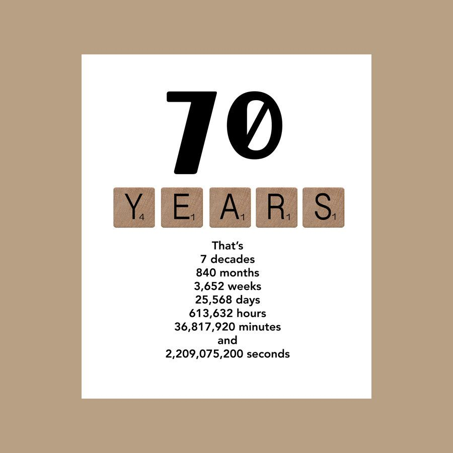 70th birthday card milestone birthday card the big 70 70 birthday 70th birthday card milestone birthday card the big 70 70 birthday 1948 birthday card bookmarktalkfo Image collections