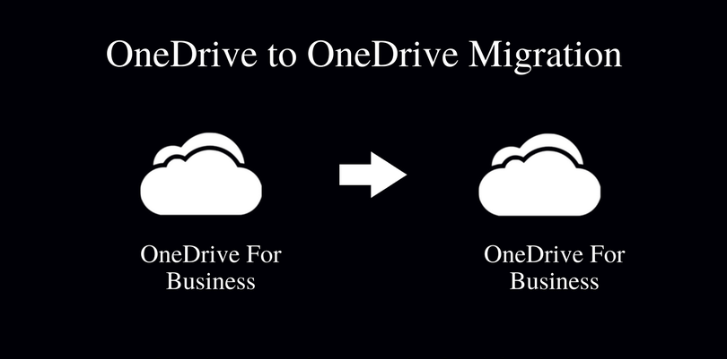 OneDrive Migration Tool Transfer OneDrive to OneDrive