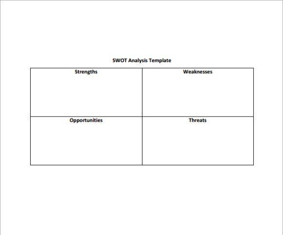 SWOT analysis image 4 Business strategy templates Pinterest - business opportunity analysis template