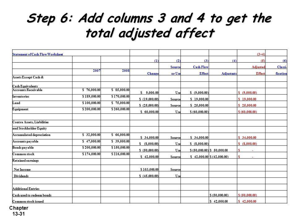 Printable Worksheets Step 6 And 7 Worksheets Printable