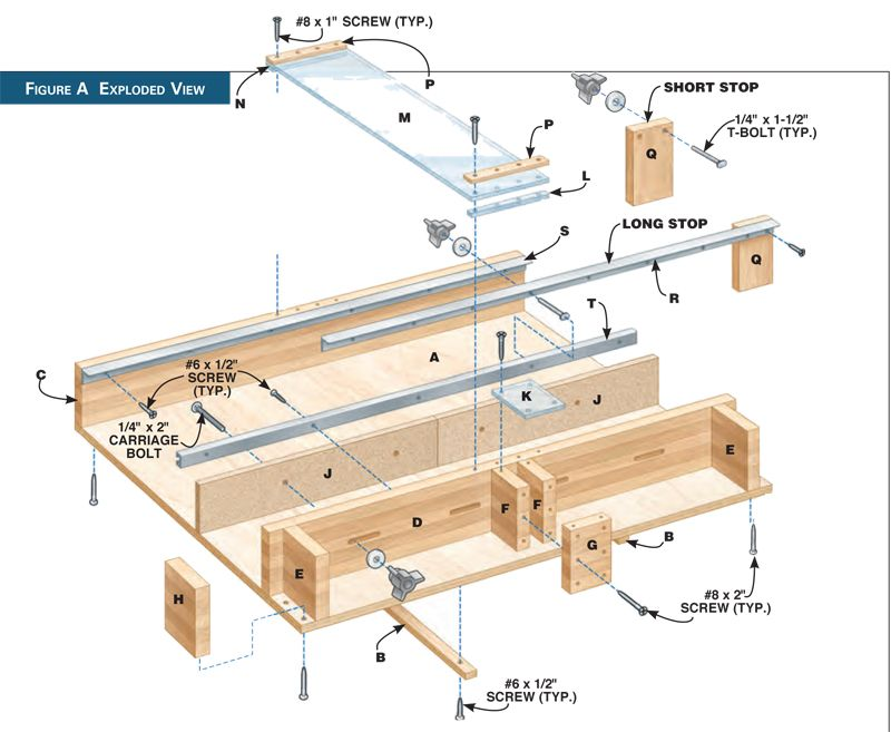 Peachy Exploded View Of Table Saw Sled Design Carpentry Table Download Free Architecture Designs Scobabritishbridgeorg