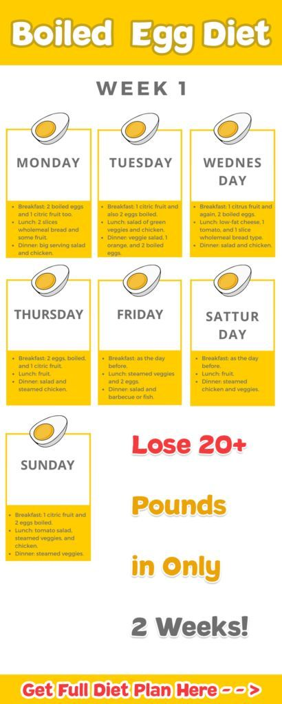 motivation.ie diet plan