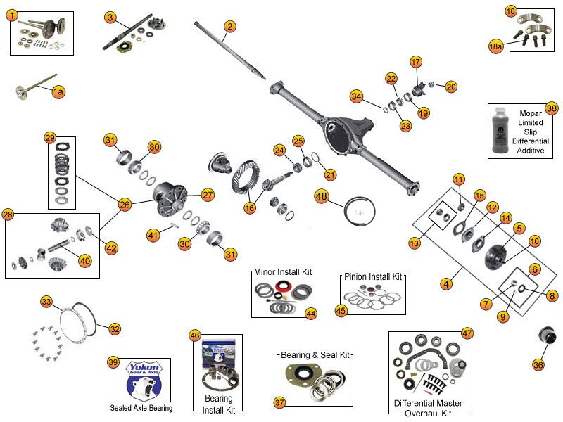 interactive diagram - jeep cj7 & cj8 scrambler axle parts |amc model 20  rear axle jeep parts