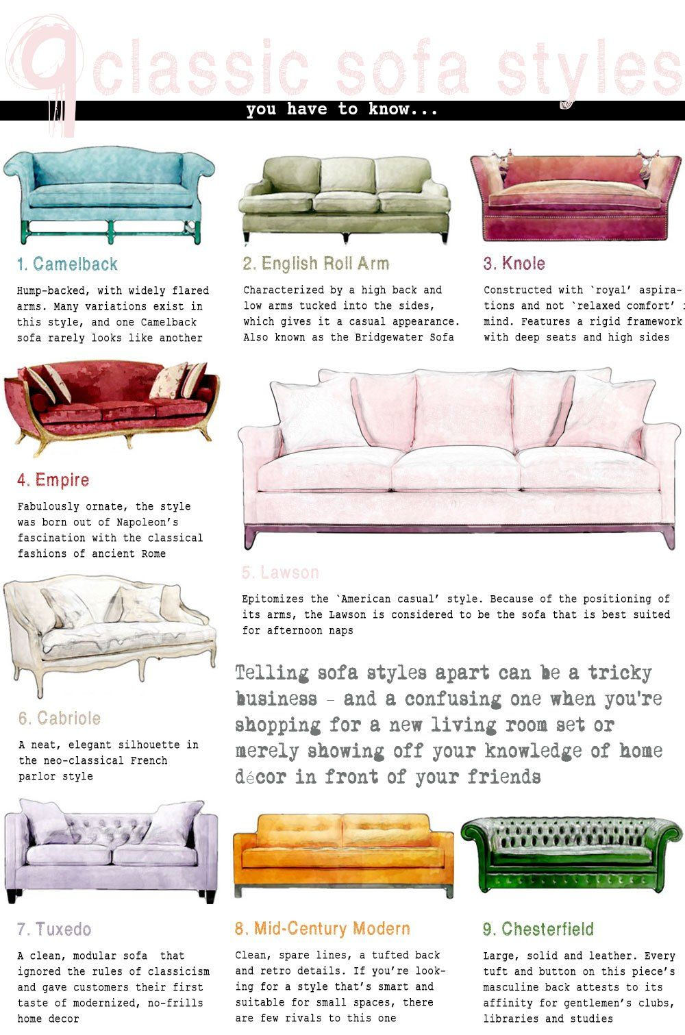 Don T Go Shopping For Living Room Furniture Without This Cheat Sheet Of 9 Classic Sofa Styles Sofa Styling Classic Sofa Styles Couch Styling