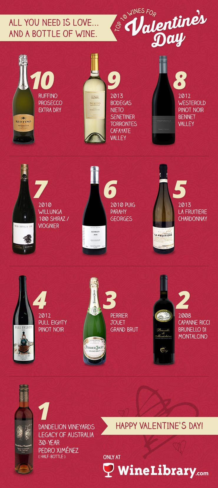 10 Valentine S Day Wines To Put You In The Mood For Love Valentines Wine Wines Valentines Day Wine