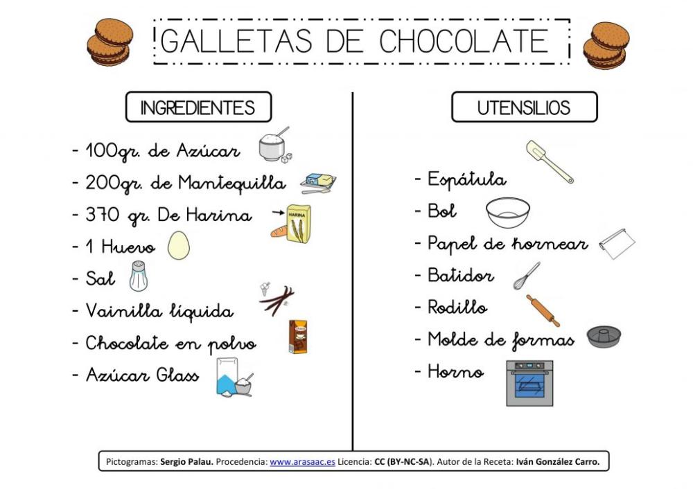 Ordenar Los Pasos De Una Receta Búsqueda De Google Recetas Recetas De Tartas Y Pasteles Galletas De Chocolate