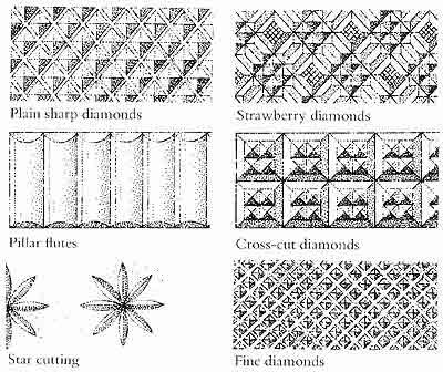 Cut glass patterns to look for on bottles