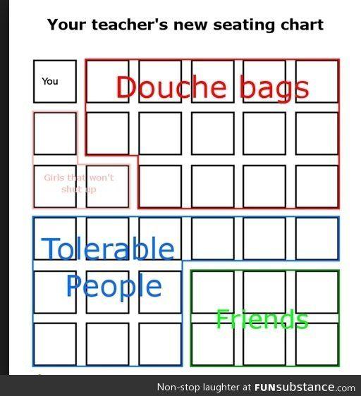 Seating chart Seating charts and Chart - seating chart