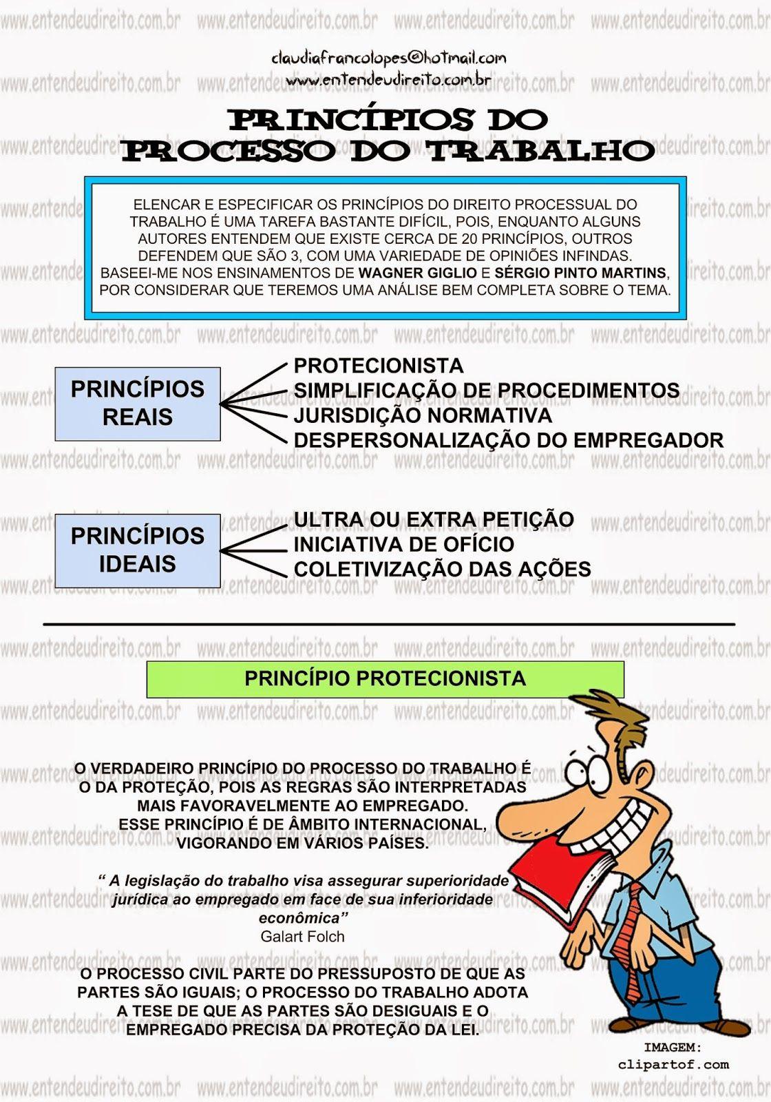 Processo do trabalho principios