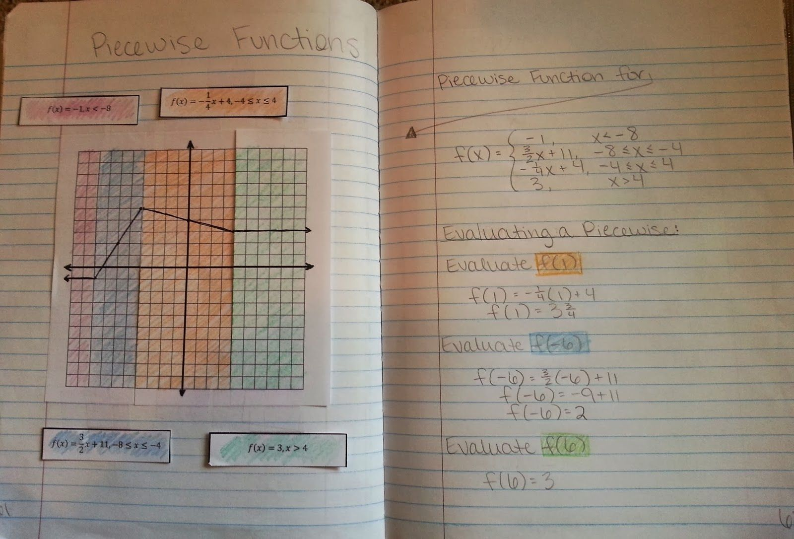 Mrs Hester S Classroom Piece Wise Functions